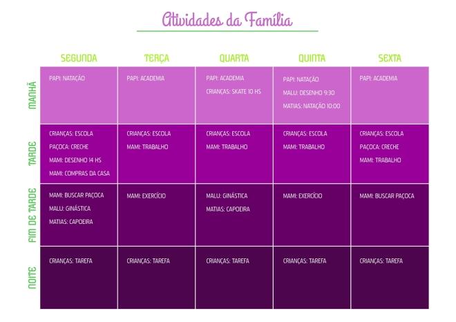 atividades da família